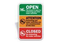 Beach Status Sign - What Do Beach Flags Mean?