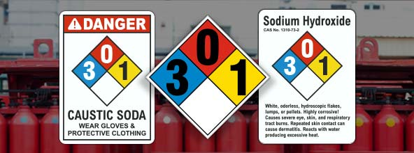 NFPA 704 Sodium Hydroxide Signs