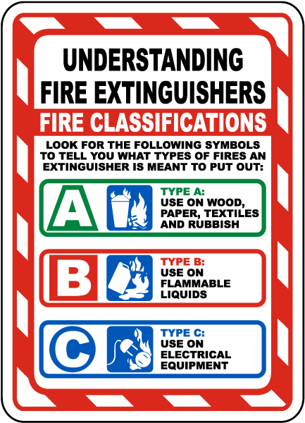 Understanding Fire Extinguisher Sign A5057 By Safetysign Com