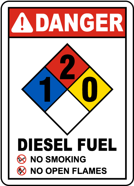 Nfpa Diesel Fuel 1 2 0 Sign M3348 By Safetysign Com