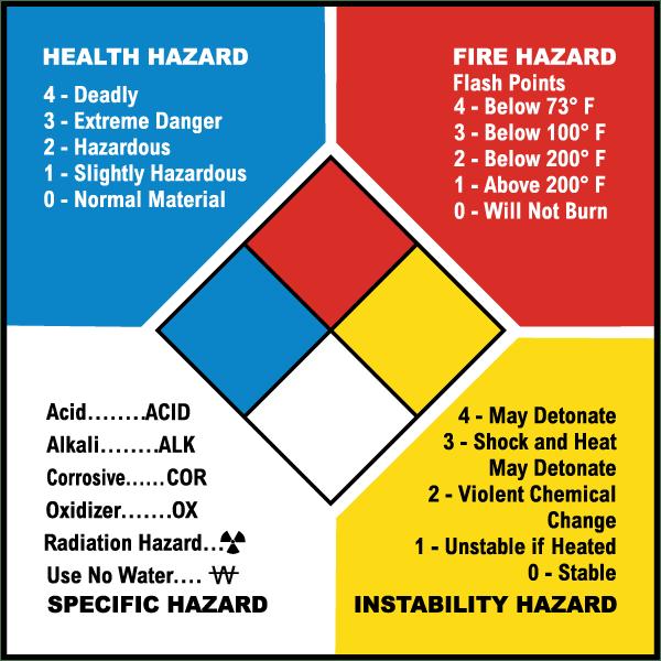 Hazard Diamond Stevenuniverse