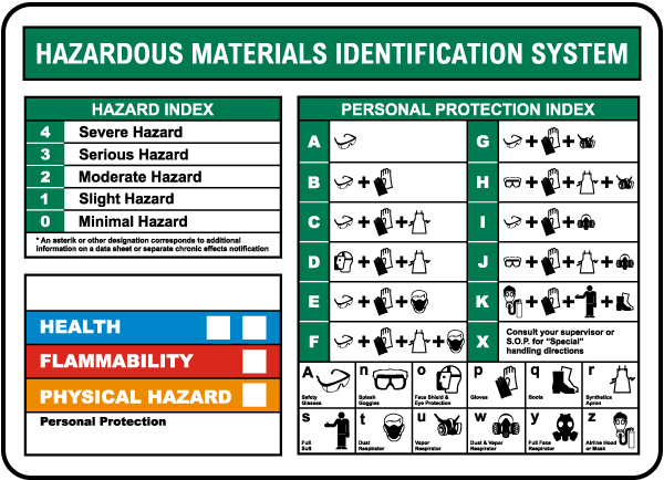 workplace hazardous material information system How to work with and manage hazardous materials in the workplace with the workplace hazardous materials information system (whmis) 2015.