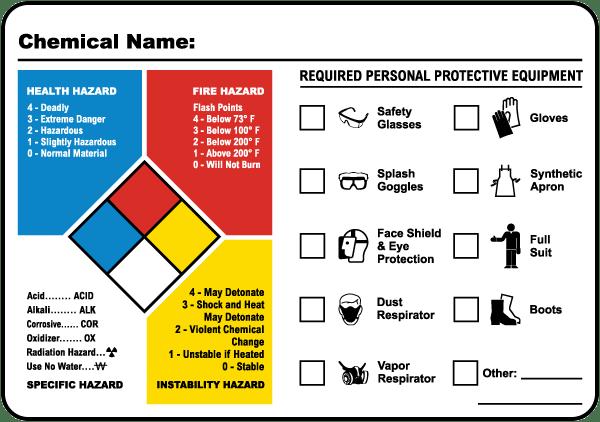NFPA Target Organ Labels