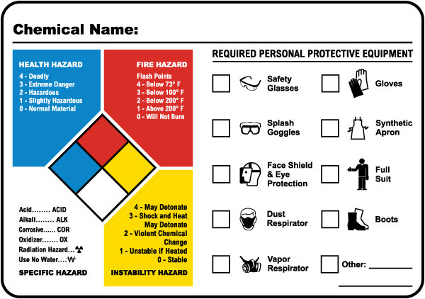 nfpa ppe required container label m3372 by safetysign com