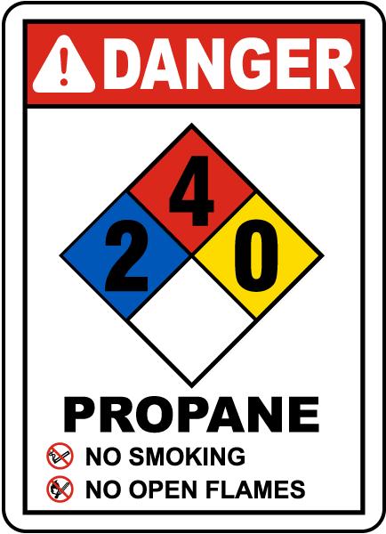 Nfpa Propane 2 4 0 Sign