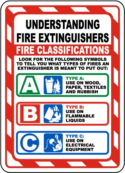 Understanding Fire Extinguisher Sign