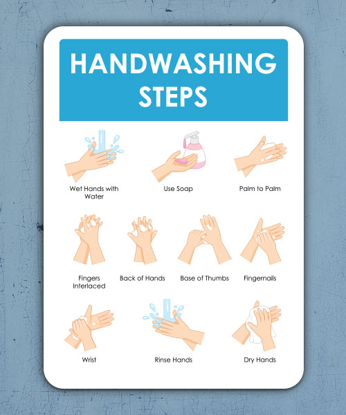 Hand Washing the Correct Way Sign