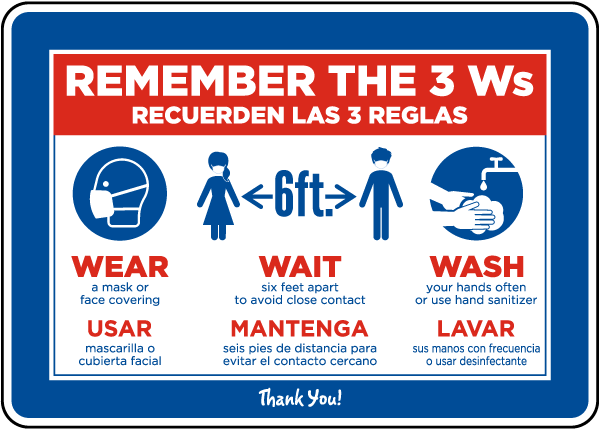 Remember The 3W's Bilingual Sign