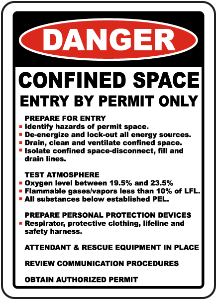 Confined Space Entry Procedures Sign