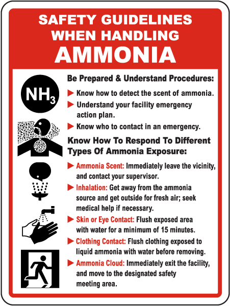 Safety Guidelines When Handling Ammonia Sign