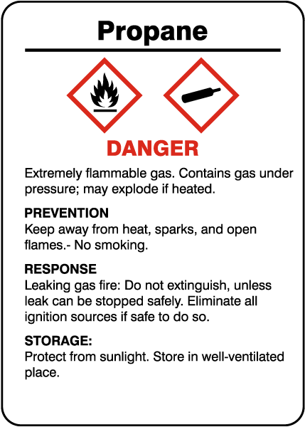 Propane Prevention Response Storage GHS Sign