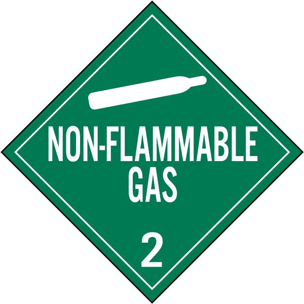 Non-Flammable Gas Class 2 Placard