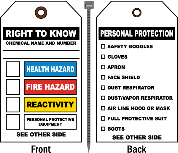 RTK PPE Secondary Container Tag