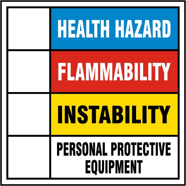 Hazardous Material Rating Sign