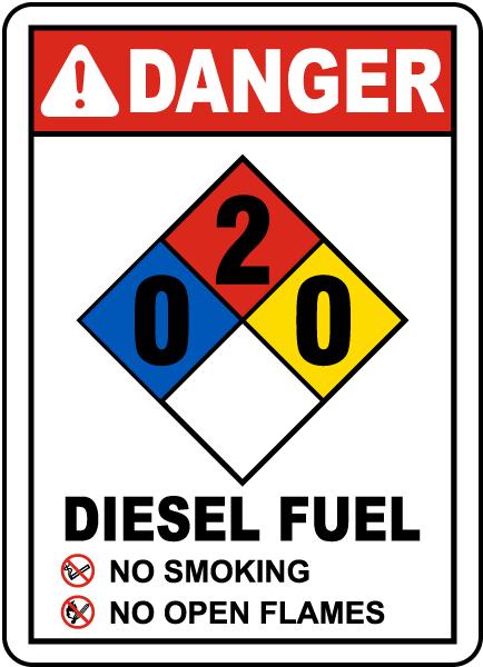 NFPA Diesel Fuel 0-2-0 Sign