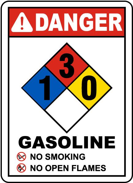 NFPA Gasoline 1-3-0 Sign