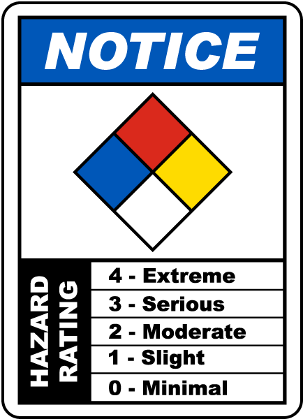 Notice NFPA Hazard Rating Sign