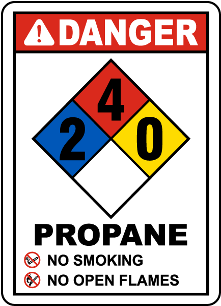 NFPA Propane 2-4-0 Sign
