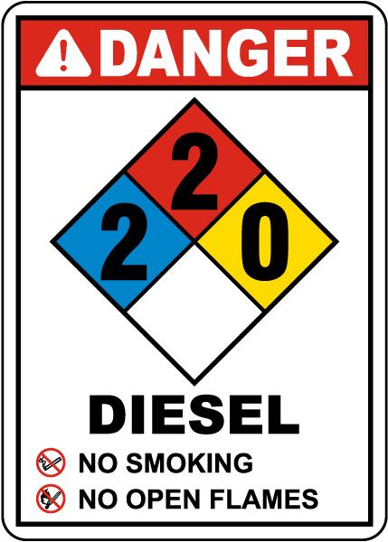 NFPA Danger Diesel 2-2-0 Sign