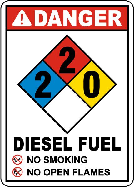 NFPA Danger Diesel Fuel 2-2-0 Sign