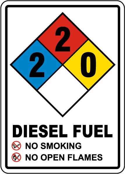 NFPA Diesel Fuel 2-2-0 Sign