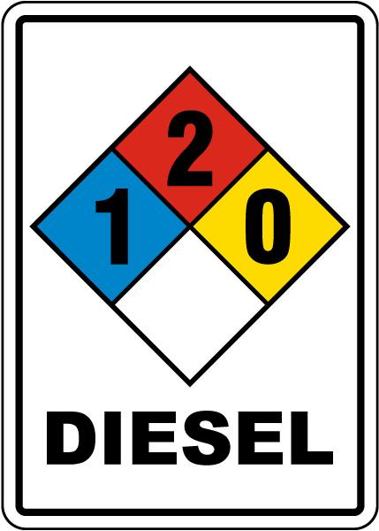 NFPA Diesel 1-2-0 Sign