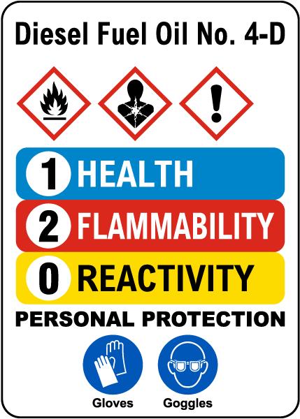 HMIS Diesel Fuel Oil No. 4-D Sign