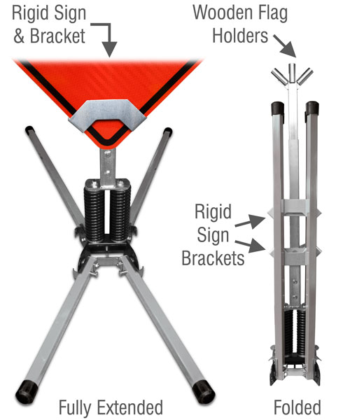 Dual Spring Stand For Rigid or Roll-Up Signs