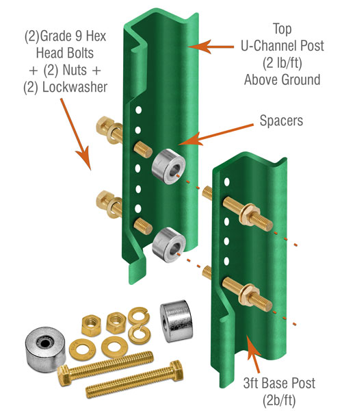 Green Enamel U-Channel Post Breakaway Kit