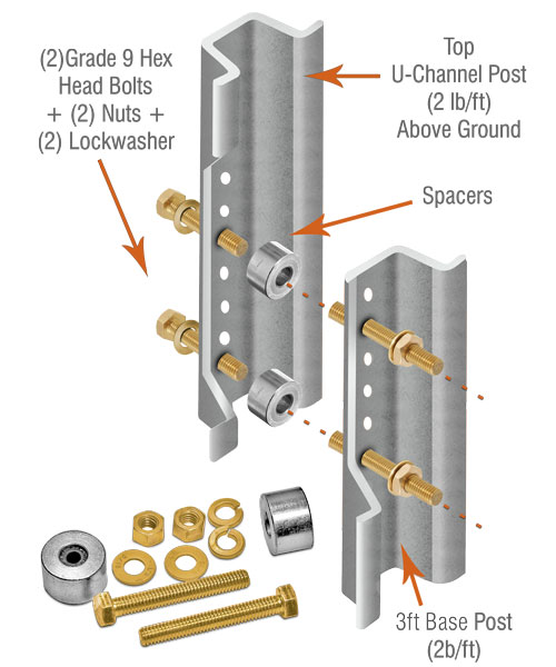 Galvanized U-Channel Post Breakaway System