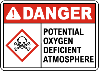 Danger Potential Oxygen Deficient Atmosphere Sign