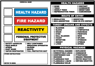 Chemical Secondary Container Label