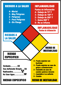 Spanish Reference Chart
