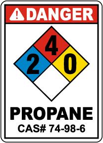 NFPA Danger Propane 2-4-0 Sign