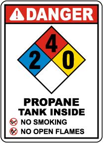 NFPA Danger Propane Tank Inside 2-4-0 Sign