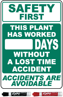 This Plant Has Worked Scoreboard