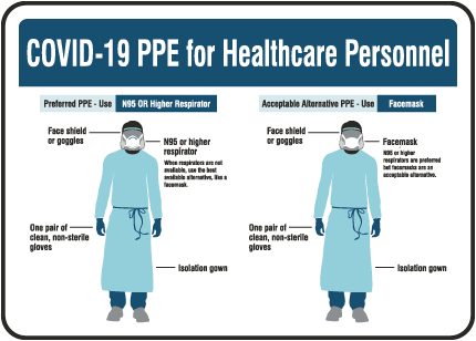 Covid-19 PPE For Healthcare Personnel Sign