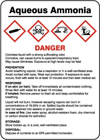 Aqueous Ammonia GHS Sign