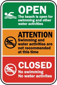 Beach Status Sign