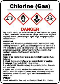 Chlorine Prevention Response Storage GHS Sign