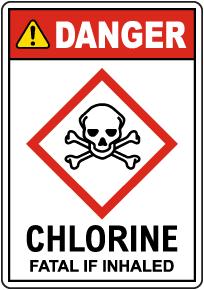 Danger Chlorine Fatal If Inhaled GHS Sign