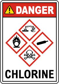 Danger Chlorine GHS Sign