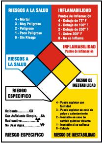 Spanish Reference Chart