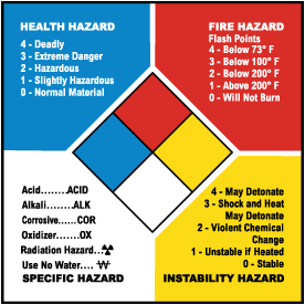 NFPA Container Label