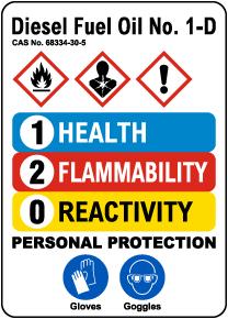 HMIS Diesel Fuel Oil No. 1-D Sign