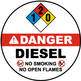 NFPA Diesel 1-2-0 Floor Sign