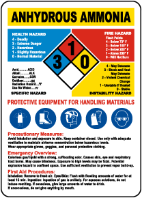 Anhydrous Ammonia Hazardous Material Sign