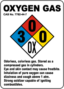 Oxygen Gas Chemical Sign