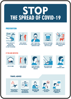 Stop The Spread of COVID-19 Sign
