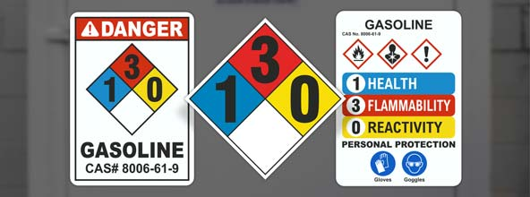 NFPA 704 Gasoline Signs